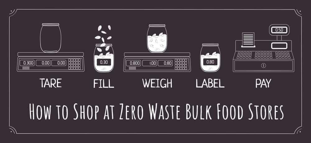 zero Bulk Store