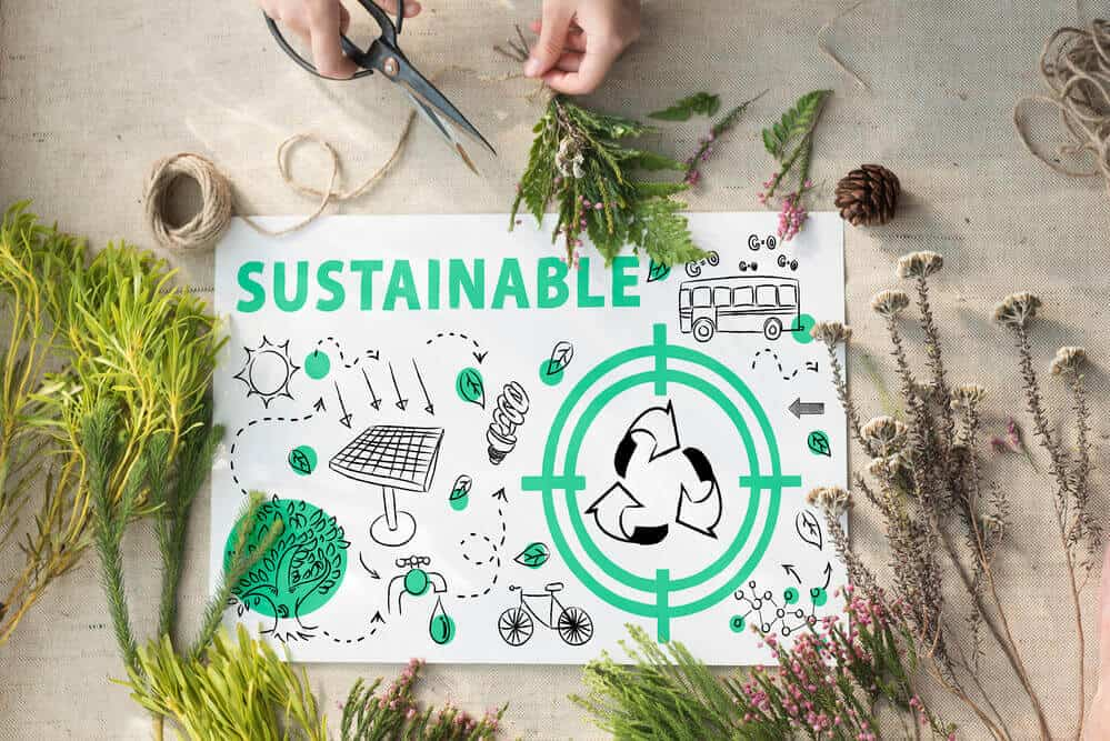 Do eco-friendly and sustainable mean the same thing?